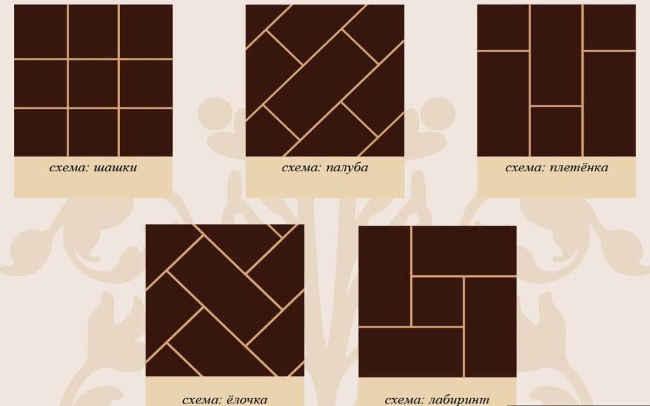 различные схемы укладки кафеля
