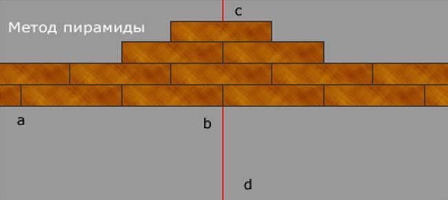 способ: пирамида
