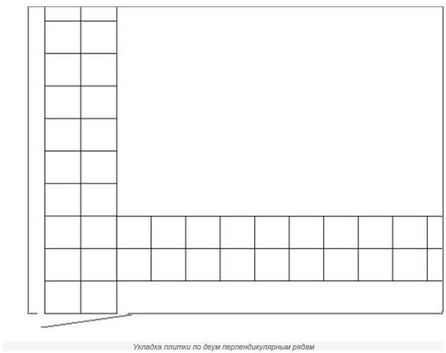 схема укладки по двум перпендикулярным рядам