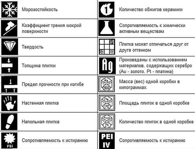 таблица свойств керамогранитной плитки