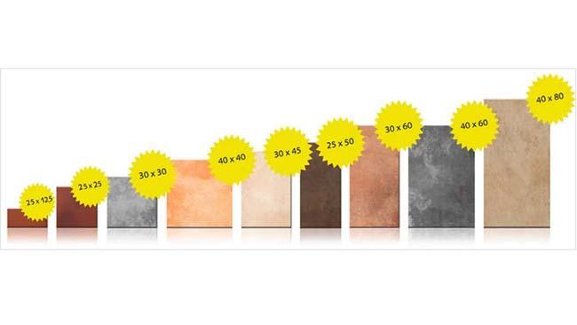 шкала стандартных габаритных размеров плиток