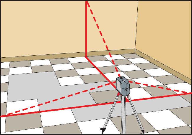 размета стены по лазерному уровню