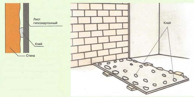 схема как выровнять стену припомощи клея и листа ГКЛВ