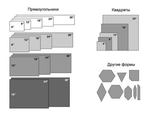 различные размеры керамический плитки
