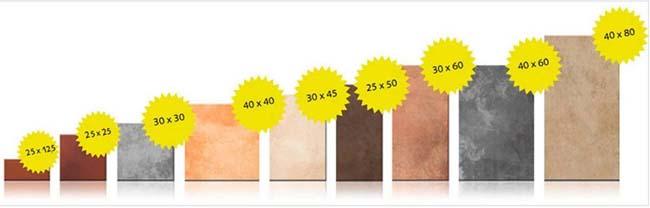стандартный ряд размеров керамической плитки