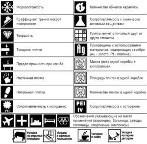 таблица обозначений пиктограмм