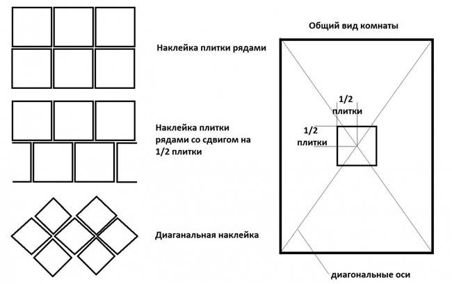 параллельная и диагональная разметка потолка для поклейки плитки