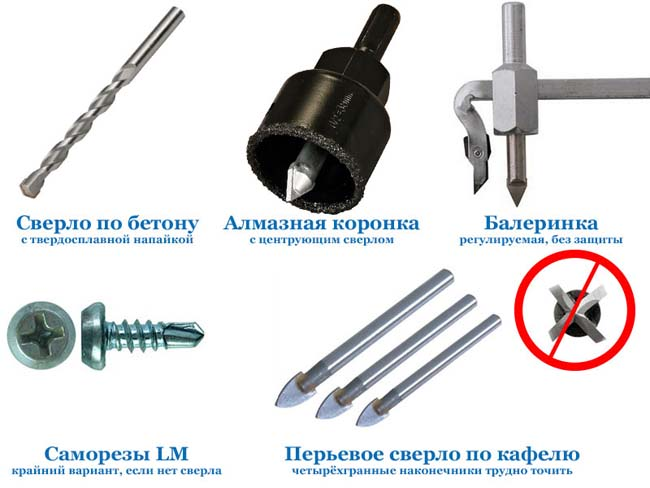 набор различных инструментов для сверления отверстий в керамике