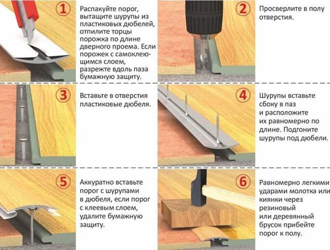 виды различных порожков для стыковки плитки и ламината