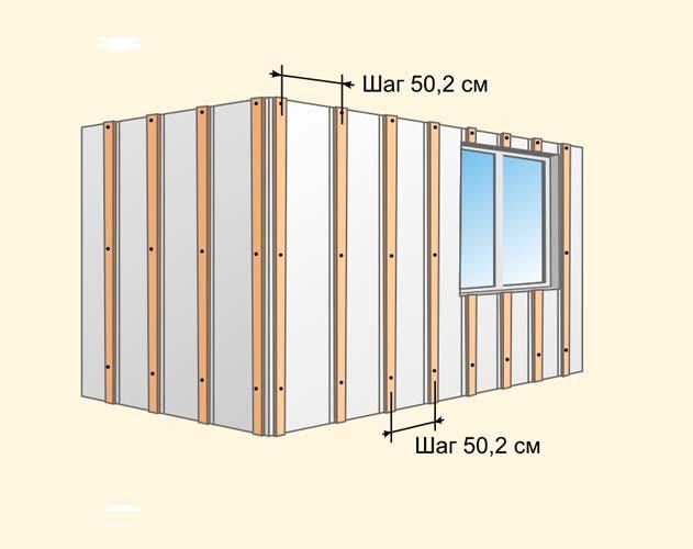 схема установки обрешетки на фасад