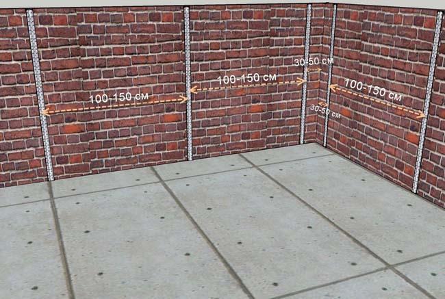 маяки на стене установлены через определенное расстояние