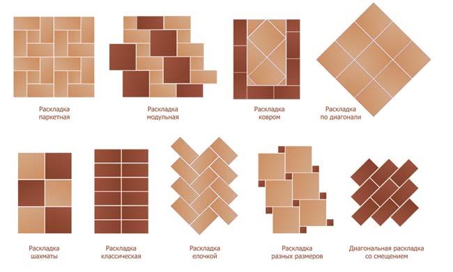 различные варианты укладки кафельной плитки