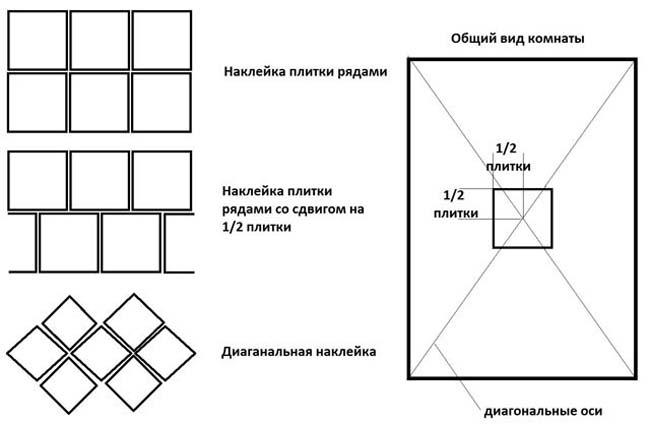 схема диагональной разметки потолка