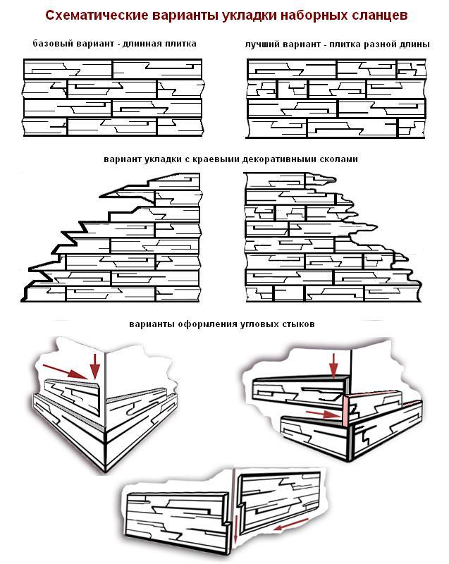 схема раскладки искусственного камня