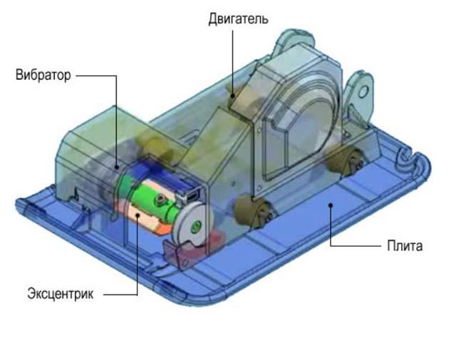 схема расположения основных узлов вибратора