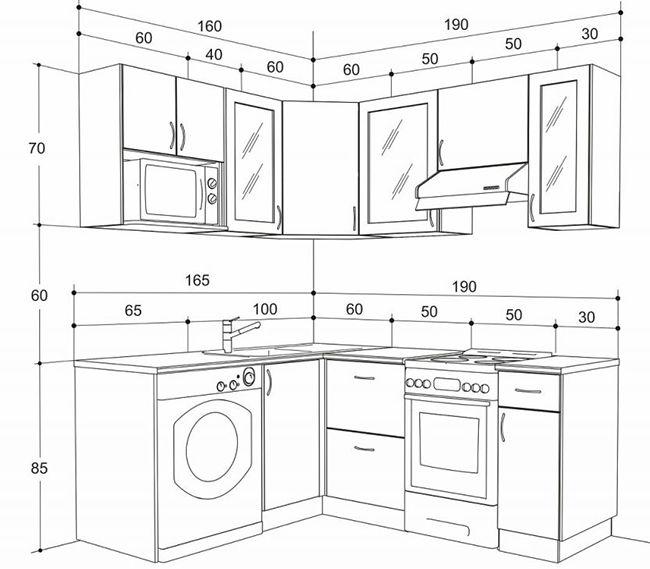 угловое размещение кухонного фартука